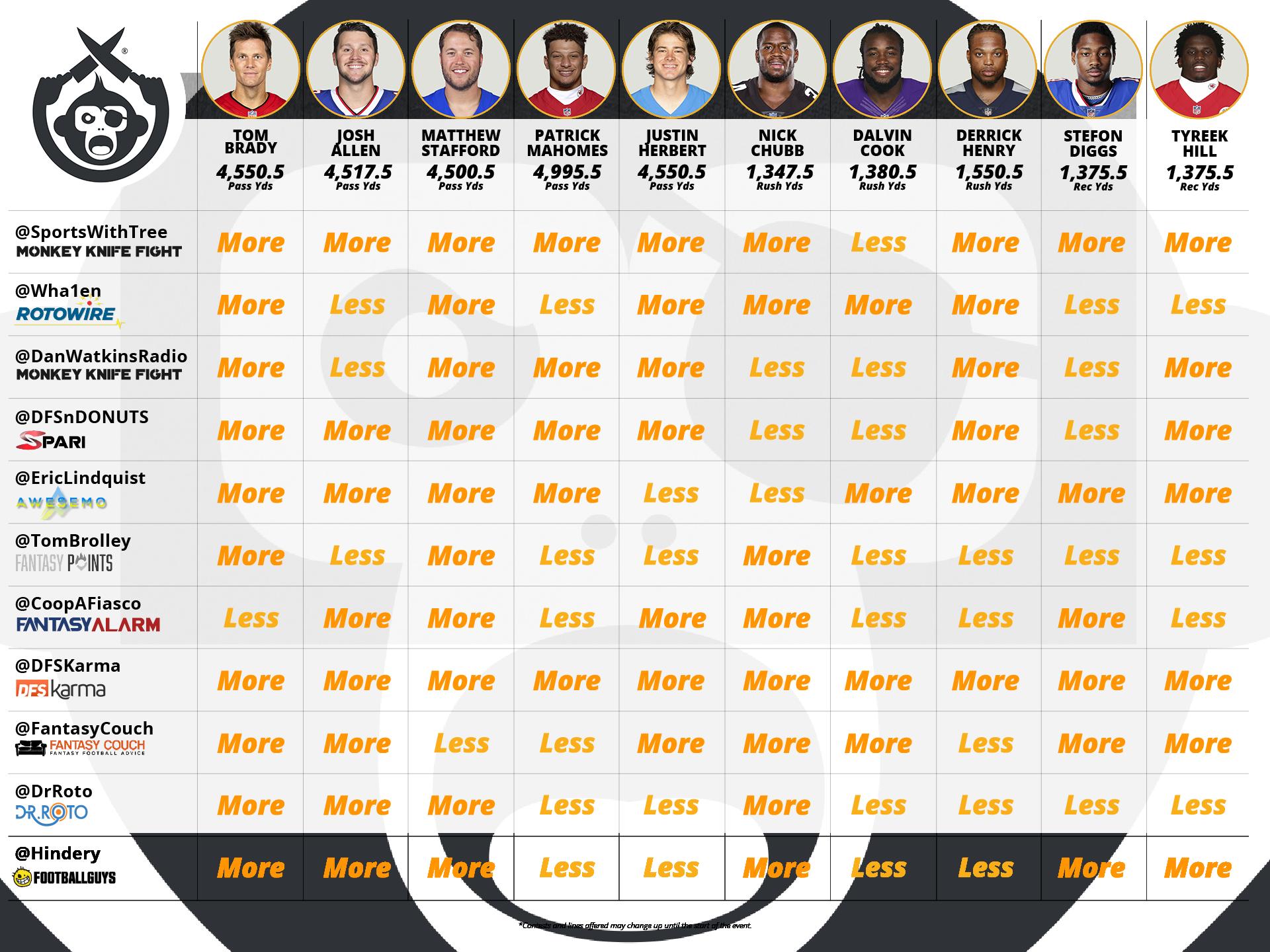 Full Season NFL Picks